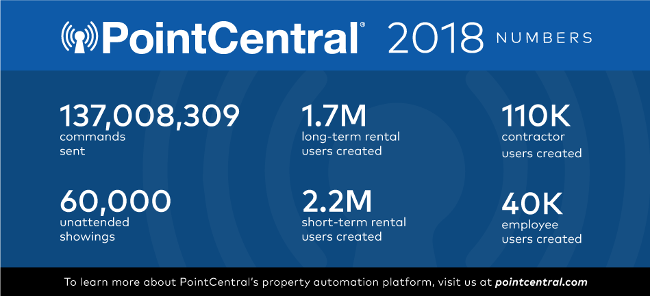 PointCentral Stat 2018